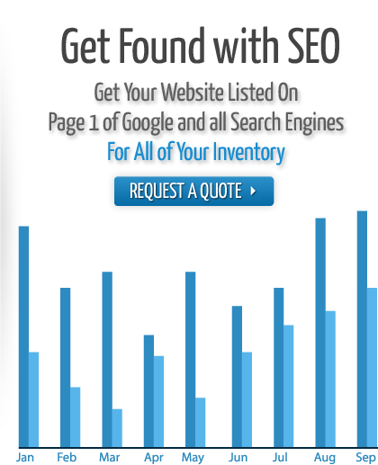 Get Found with SEO